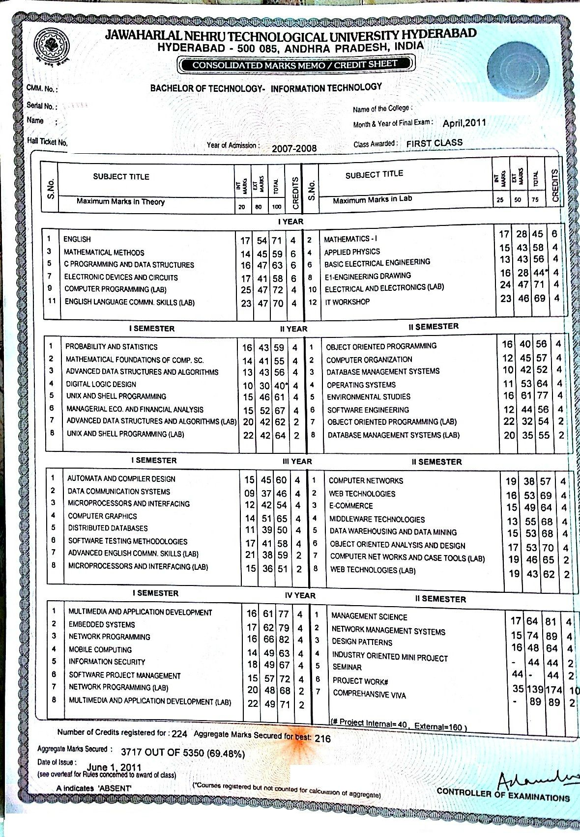JNTU-HYDERABAD : IMPORTANT INFORMATION FOR 2014 PASS-OUTS OF