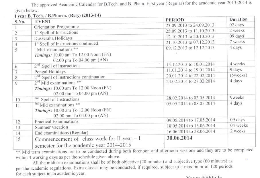 Mba Results: Mba Results Jntu Hyderabad 2013