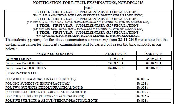 jntu mba i semester r13 r09 Home examinationresults mba jntuh mba i,ii,iii semesters (r15, r13, r09,  r13, r09, r07) feb-2016 exam results are out jntu  out reviewed by jntu portal.