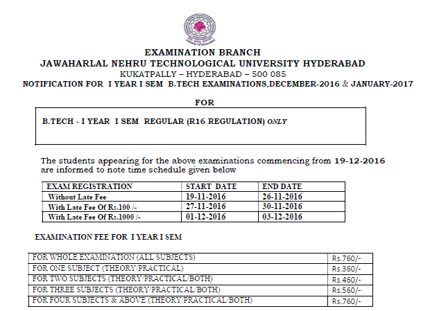 Top 12 Jawaharlal Nehru Technological University Hyderabad
